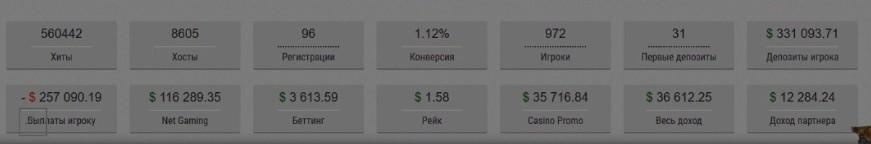 Стримеры казино обман casino online slots free play