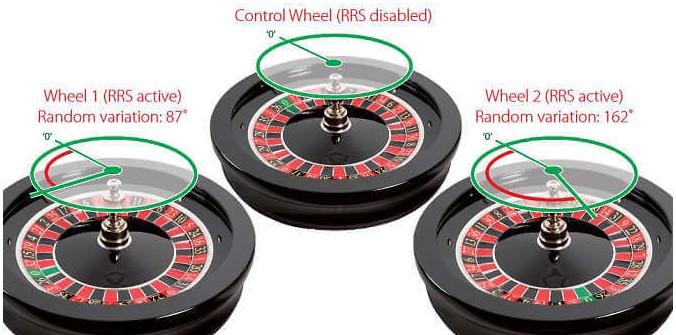RRS-wheel-roulette.jpg